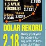 Dolar rekoru 2.18 TL