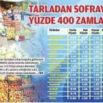 Ürünler tarladan sofraya yüzde 400 zamlanıyor