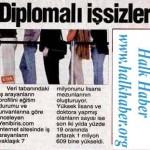 Diplomalı işsizler