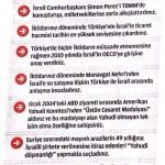 Korsan İsrail ile Türkiye ilişkilerinde buz dağının görünen kısmı…