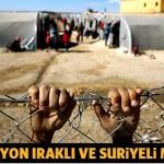 16,3 milyon kişi kimin yüzünden mülteci durumuna düştü
