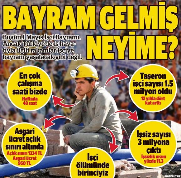 isci-bayrami
