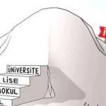 Karikatür – Gençler yıllarca eğitim aldıktan sonra işsiz kalıyor