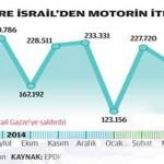 Türkiye'nin korsan İsrail'den motorin ithalatı aralıksız devam ediyor