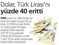 dolar-tl