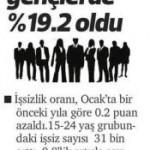 İşsizlik gençlerde yüzde 19,2 oldu