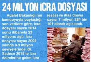 iflas-dosyasi