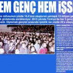Türkiye'de her 5 gençten biri işsiz kaldı