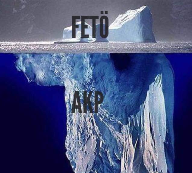feto-akp