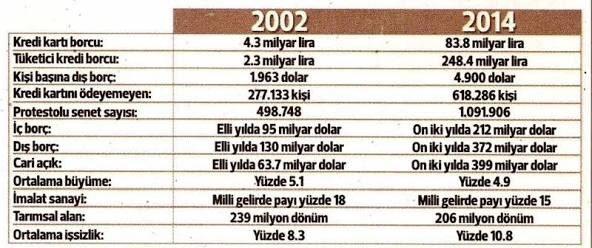 2002-2014