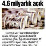Dış ticarette 4,6 milyarlık açık