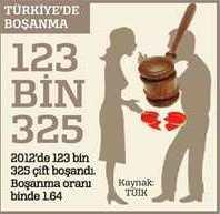 turkiyedebosanma