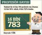 profesor-sayisi