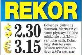 dolar-euro-rekor