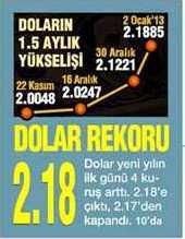 dolar218