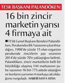 zincir-market