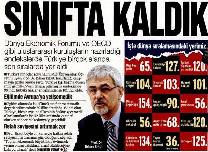 lider-turkiye