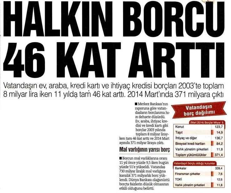halk-borc
