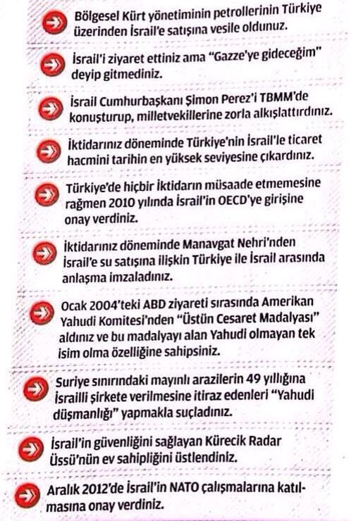 israil-turkiye-iliskileri