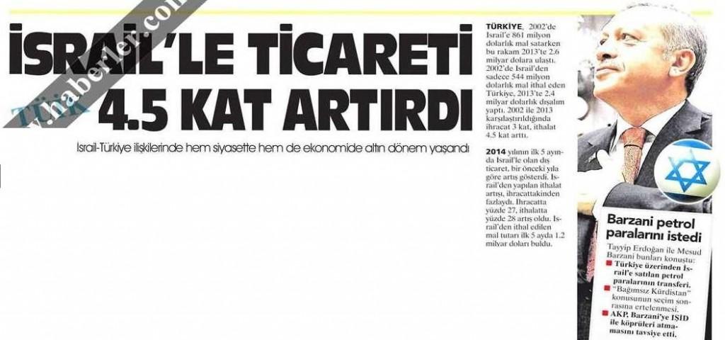 israil-turkiye-ticaret