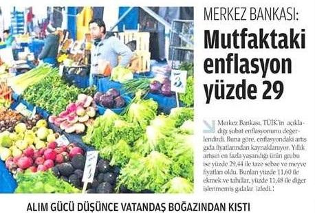 mutfak-enflasyonu