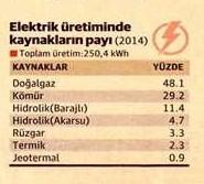 elektrik-kaynaklari