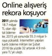 online-alisveris