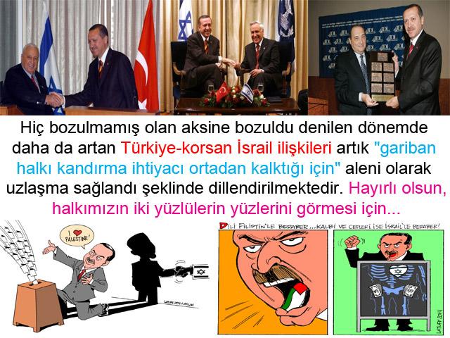 turkiye-israil-anlasti