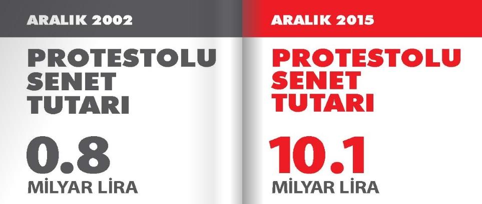 protestolu-senet-tutari